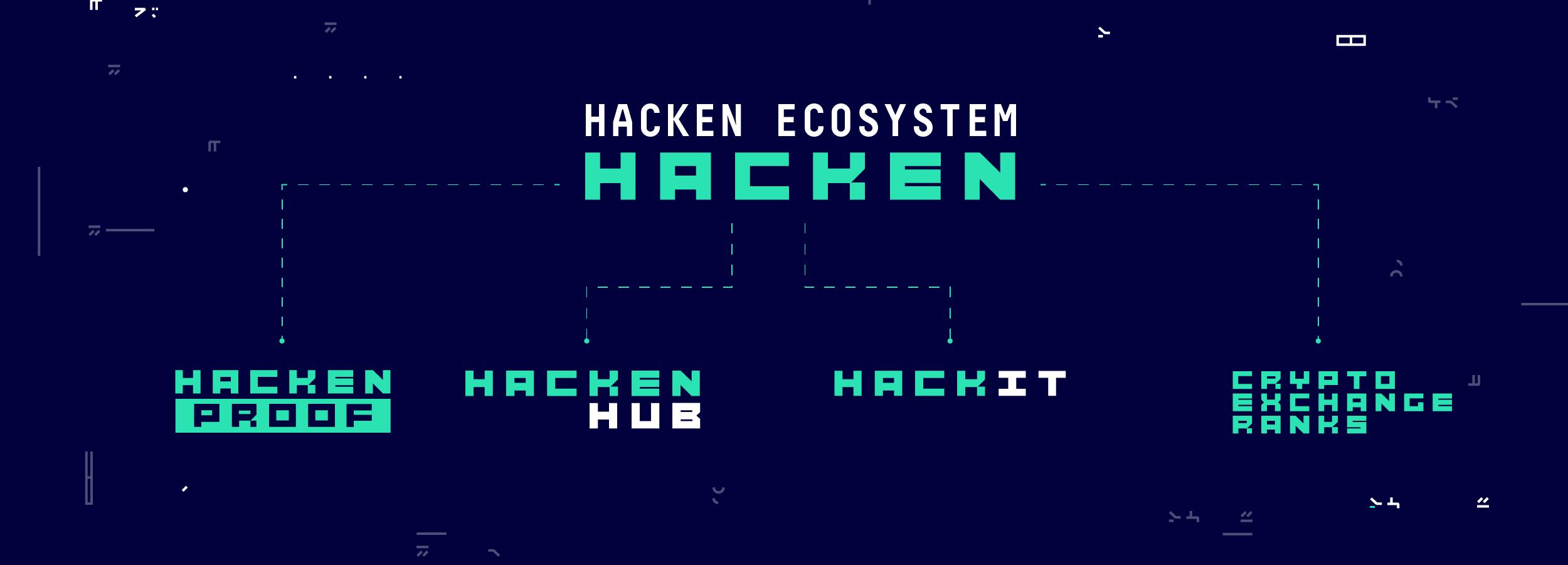 Hacken Ecosystem